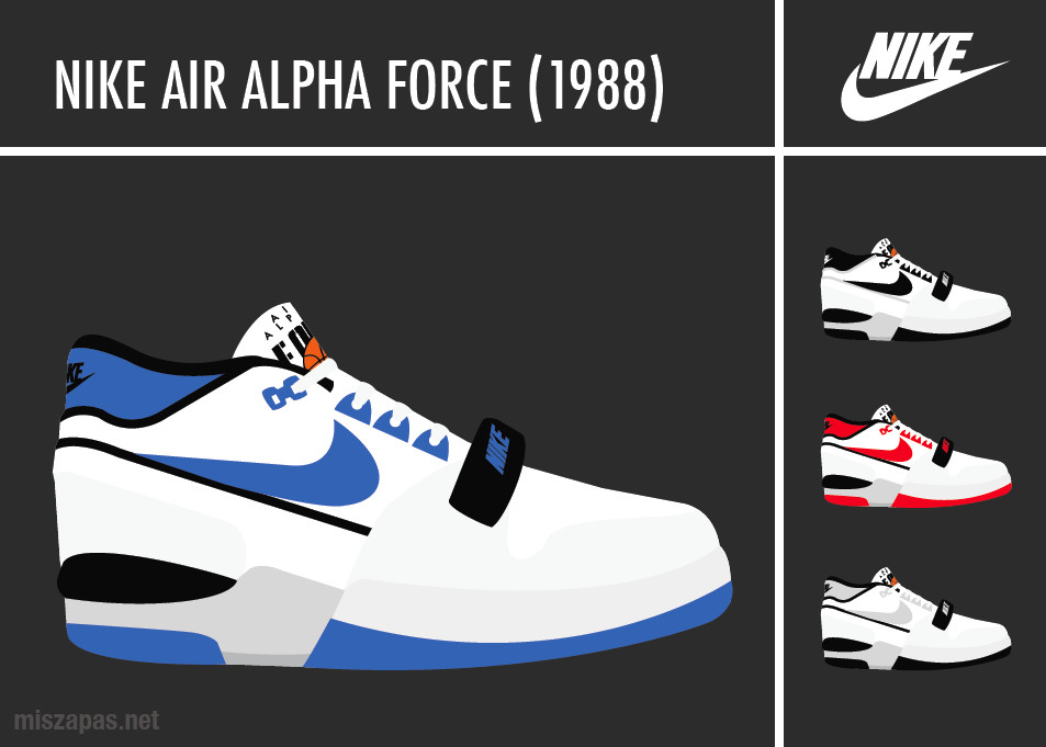 nike air force history