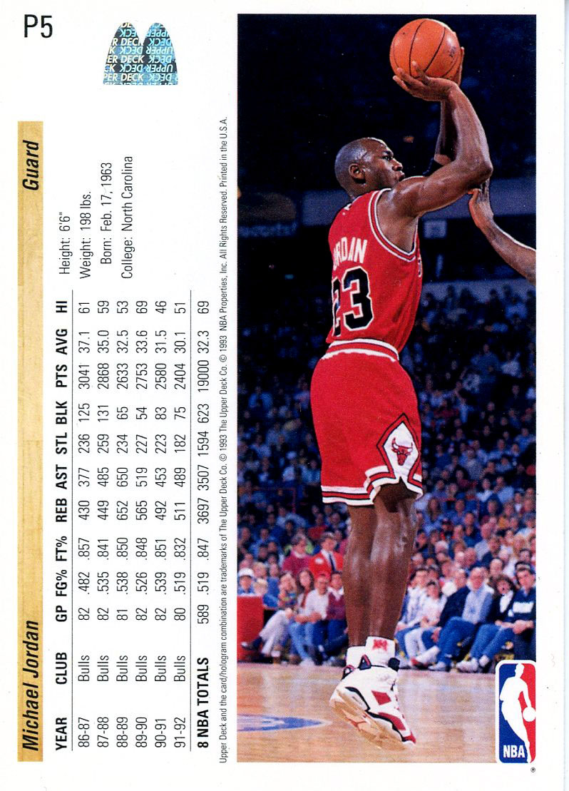 Flashback Michael Jordan Wearing the Carmine Air Jordan 6 – Michael Jordan Birthday Card