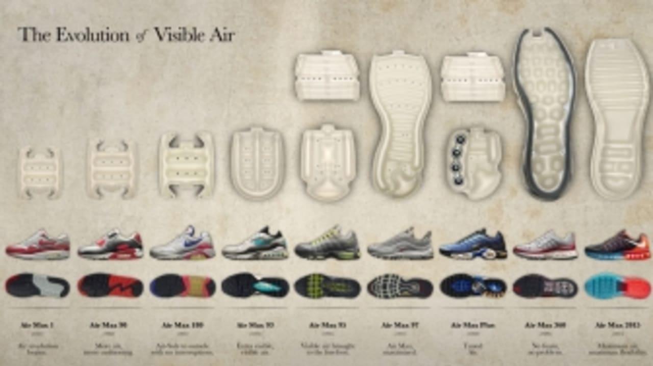 nike air max styles