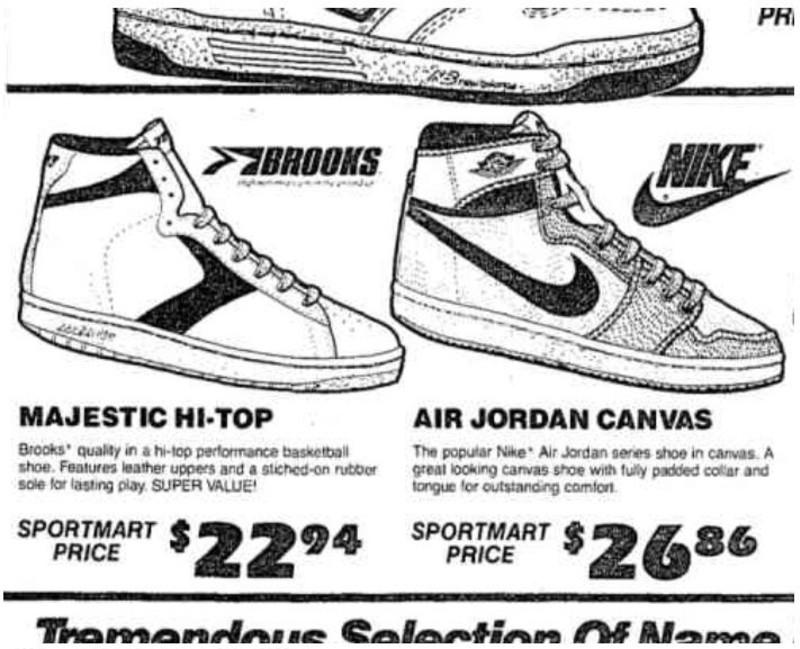 Air Jordan 1 KO 1986 Price | Sole Collector