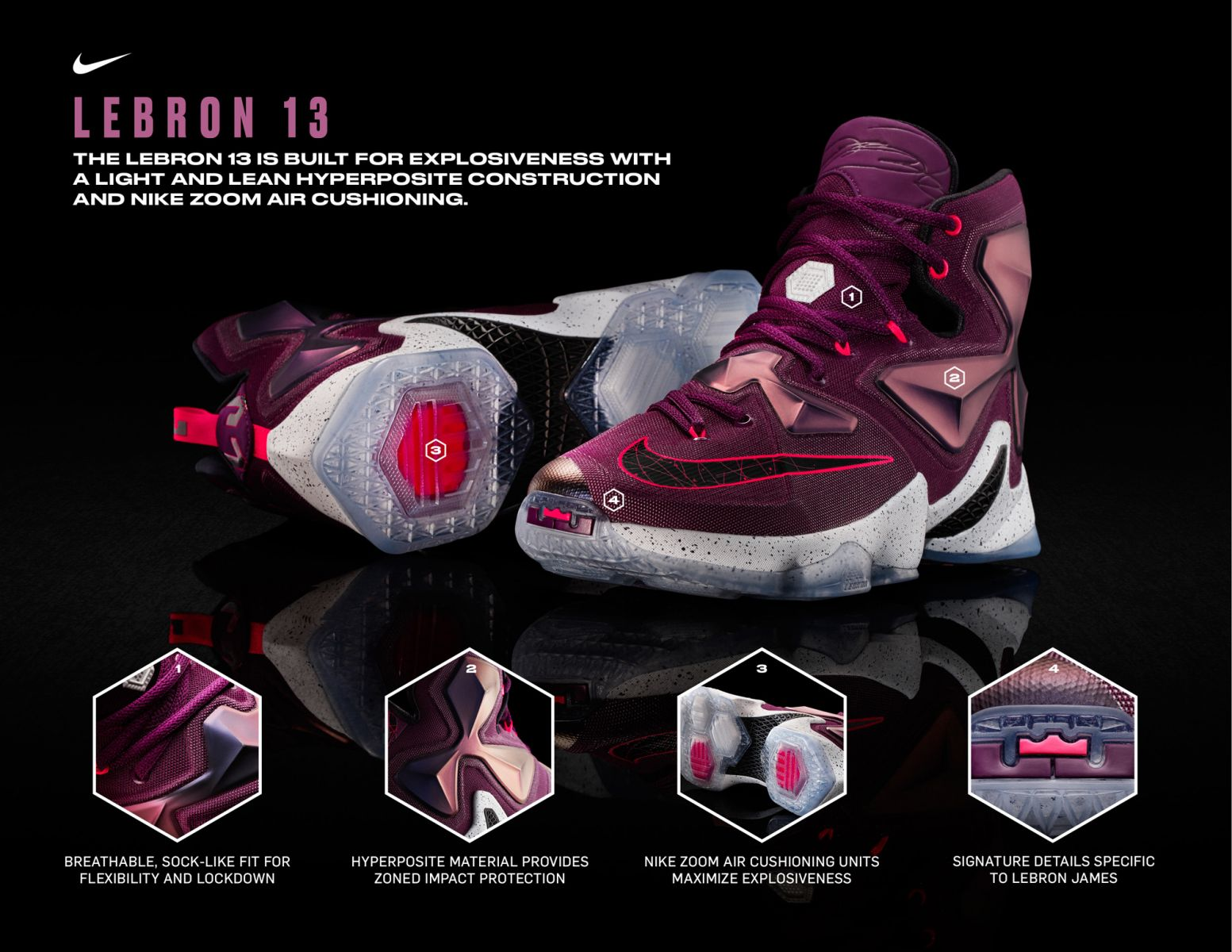 Nike LeBron 13 Written in the Stars Tech Sheet