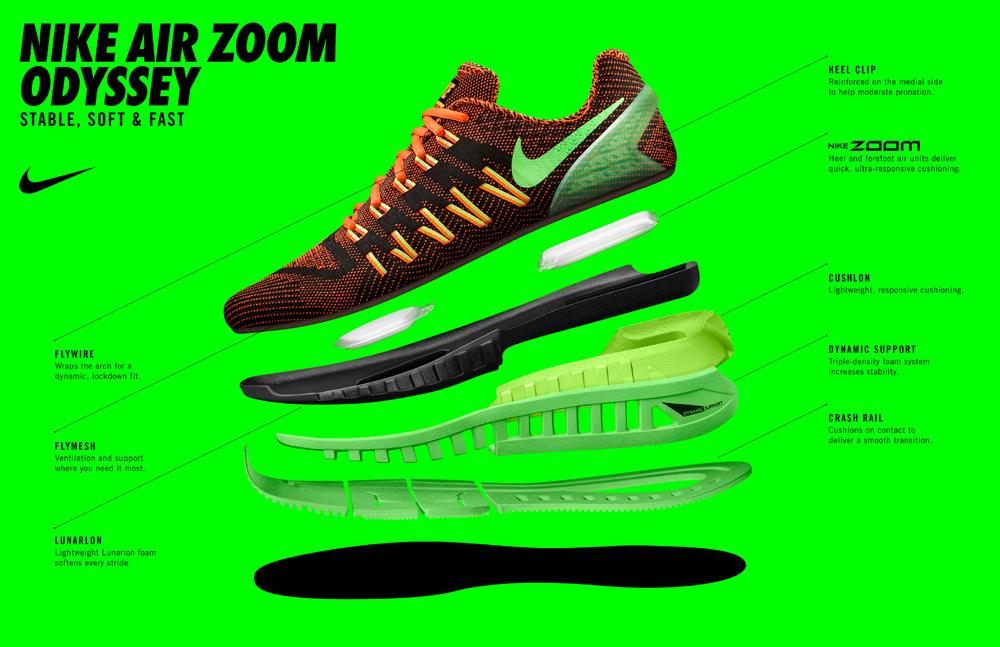 Corea Fagioli verdi In dettaglio  Nike's Fastest Running Sneakers Ever | Sole Collector