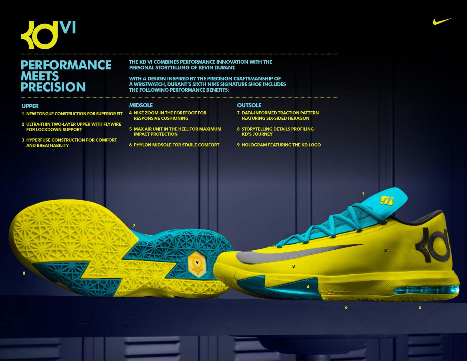 Nike Officially Unveils The Kevin Durant KD VI 6 Tech Sheet