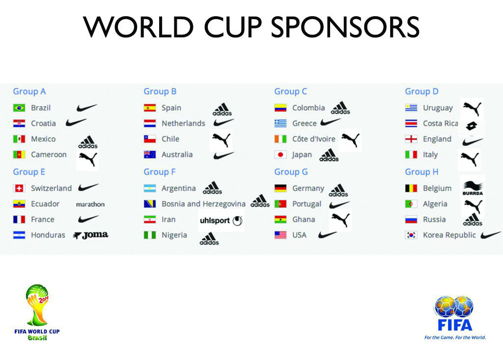 Official Footwear & Apparel Sponsors for Every Team in the 2014 World Cup
