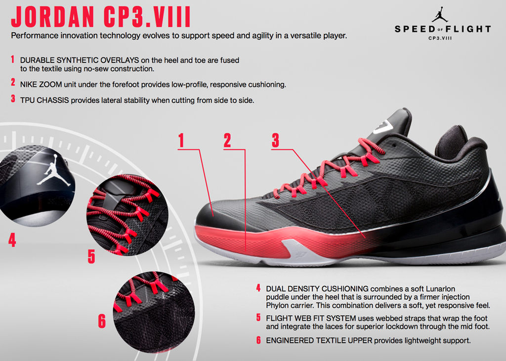 best sneakers 53f7d c9b70 With the beginning of the season rapidly approaching, Jordan Brand debuts  the eighth iteration in Chris Paul s signature shoe.