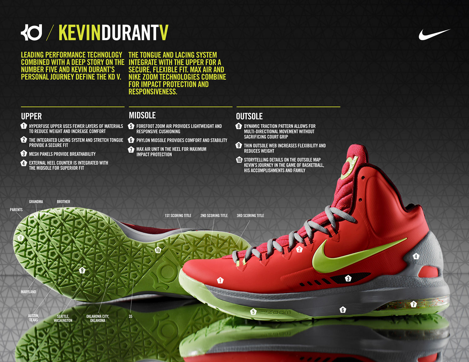 Nike KD V Maryland Techsheet