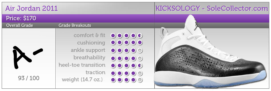 This year s Air Jordan went big in the innovation department ce4f00305