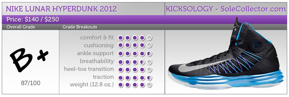 hyperdunk 2012 price