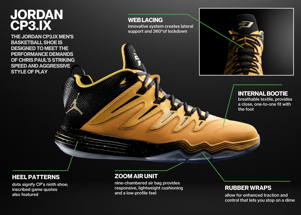 Heres a full look at chris pauls next jordan signature sneaker a tech sheet highlighting the performance elements in chris pauls new jordan shoe appears below buycottarizona Choice Image