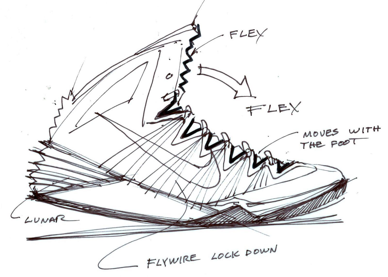 bosquejo Deshabilitar Gimnasta  Inside The Designer's Studio // Nike Basketball's Peter Fogg (Part 2/2) |  Sole Collector