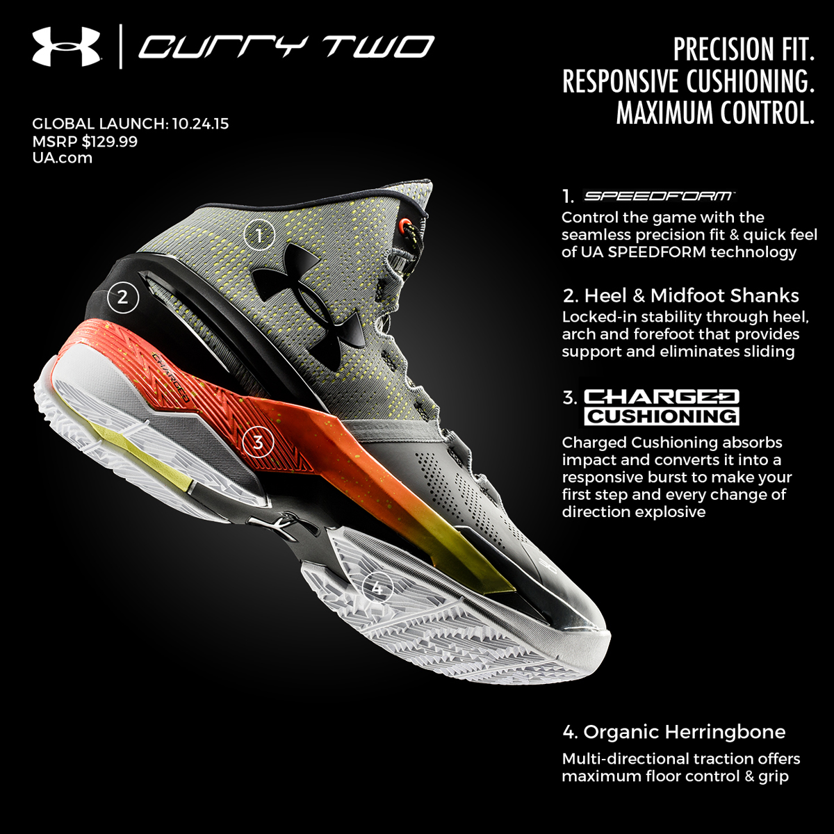 Under Armour Unveils The Curry 2.5 [PHOTOS] News