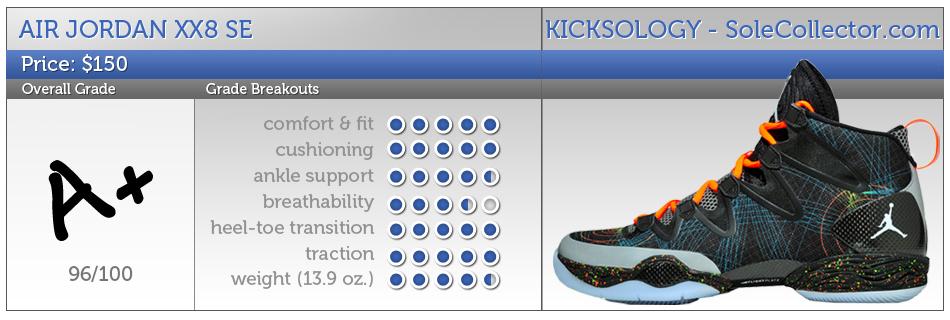 nike free 9.0 - Kicksology // Air Jordan XX8 SE Performance Review | Sole Collector