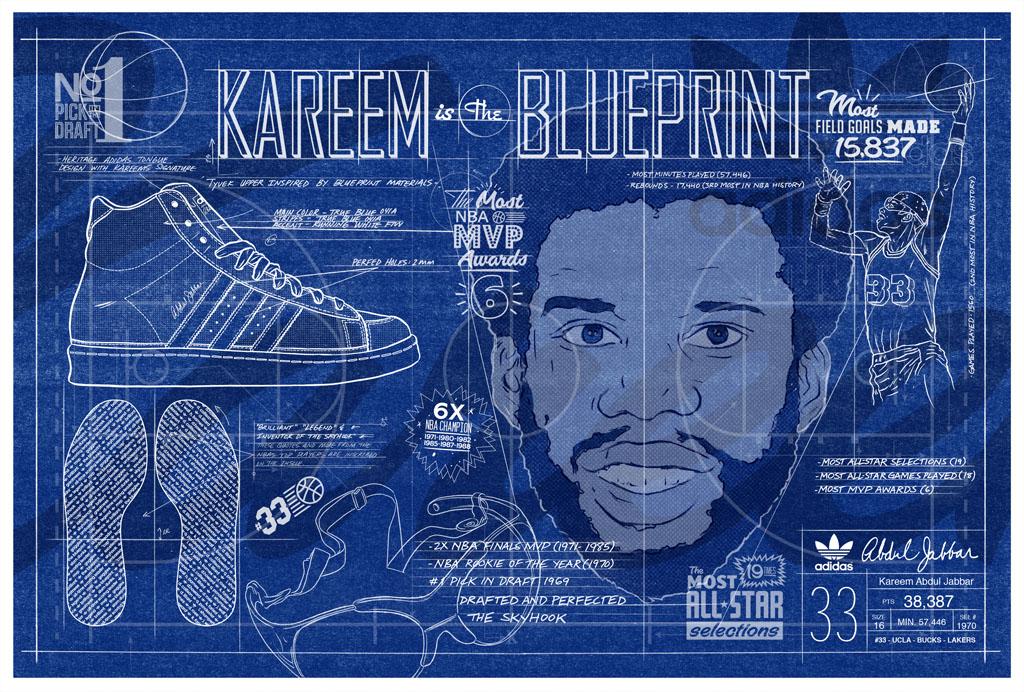 Adidas originals lays out the blueprint for kareem abdul jabbar adidas originals kareem abdul jabbar hi blueprint 6 malvernweather Images