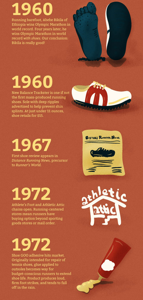 runners world presents a brief history of the running
