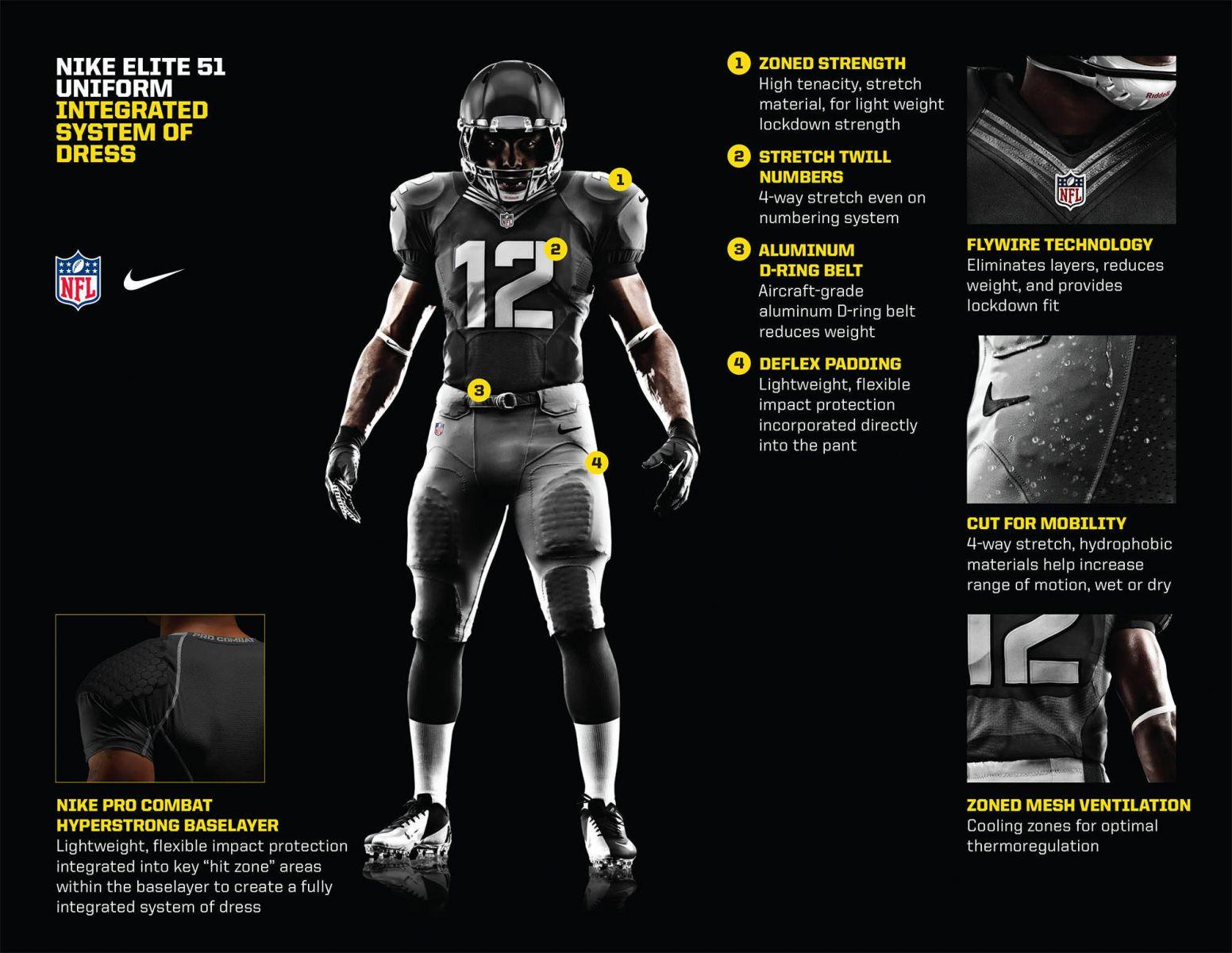 83c791700151 Nike NFL 2012 Elite 51 Uniform Tech Sheet