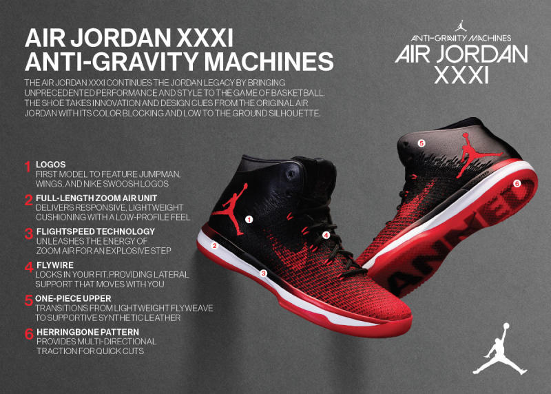 Air Jordan 31 Tech Sheet