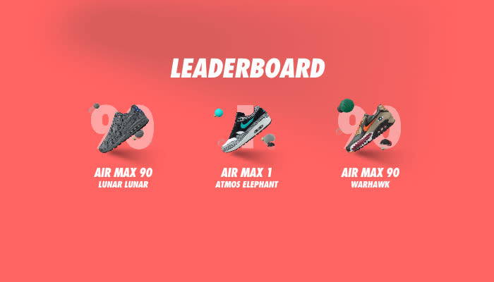 Vote for the Next Nike Air Max Retro Leaderboard