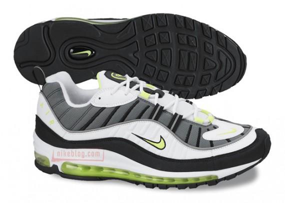 pas cher pour réduction e728a 9905c Nike Air Max '98 - 2014 Retro | Sole Collector