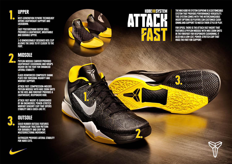 brand new 57904 5fc66 Nike Kobe VII System Supreme Fast Tech Sheet