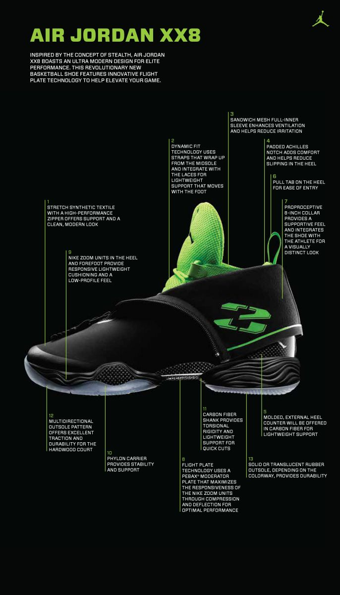 new product 91c3e d9143 Jordan Brand Takes Flight With Launch Of Air Jordan XX8   Sole Collector