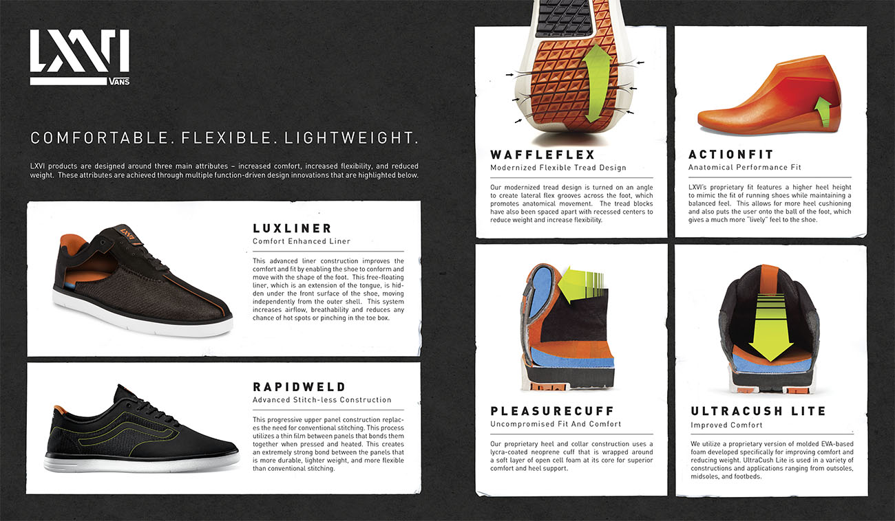 0e048ffbe091 Vans Launches LXVI  The Next Wave in Action Sports Footwear