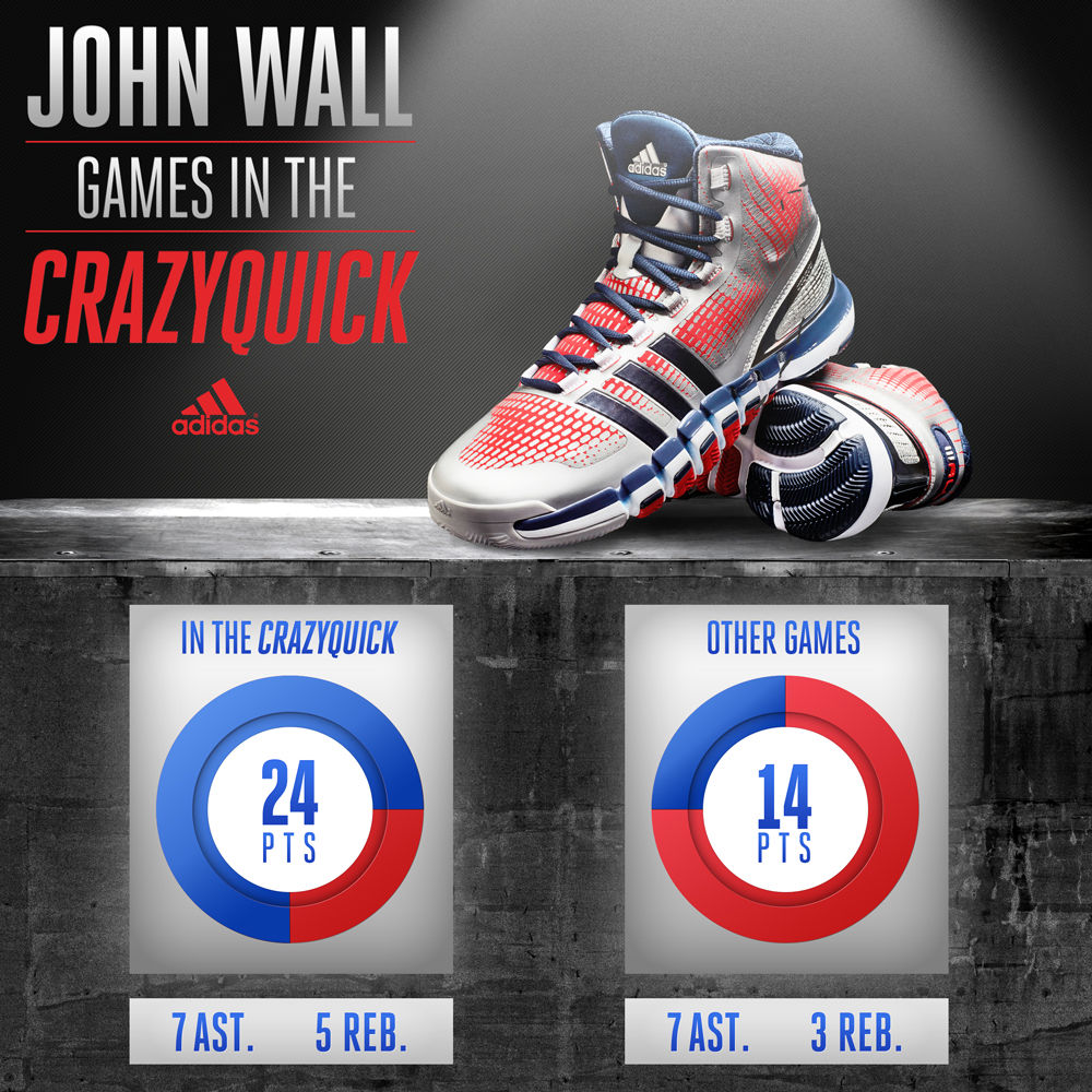 Comparison // John Wall's Improved Play In The adidas Crazyquick