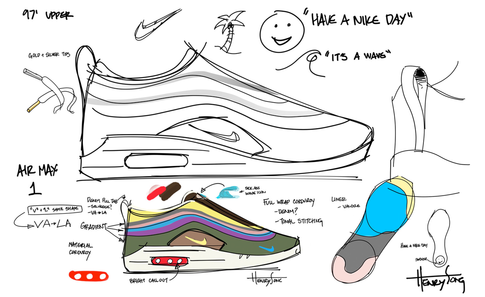 e937ccbb3d Sean Wotherspoon x Nike Air Max 1/97 VF Design Process | Sole Collector