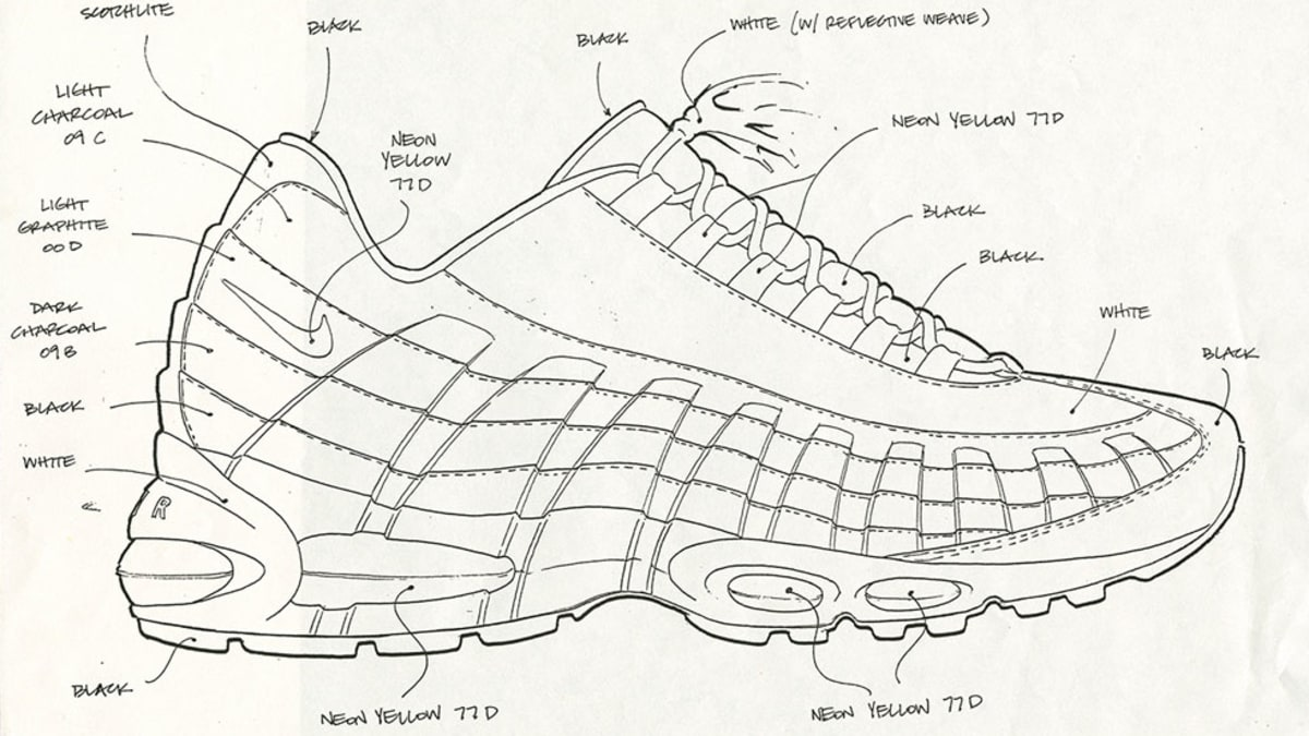 Carhartt Wip X Nike Air Max 95 Collaboration Release Date