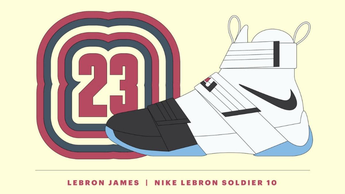 superior quality e97c1 bceb9 NBA Sneaker Preview 2016-2017   Sole Collector