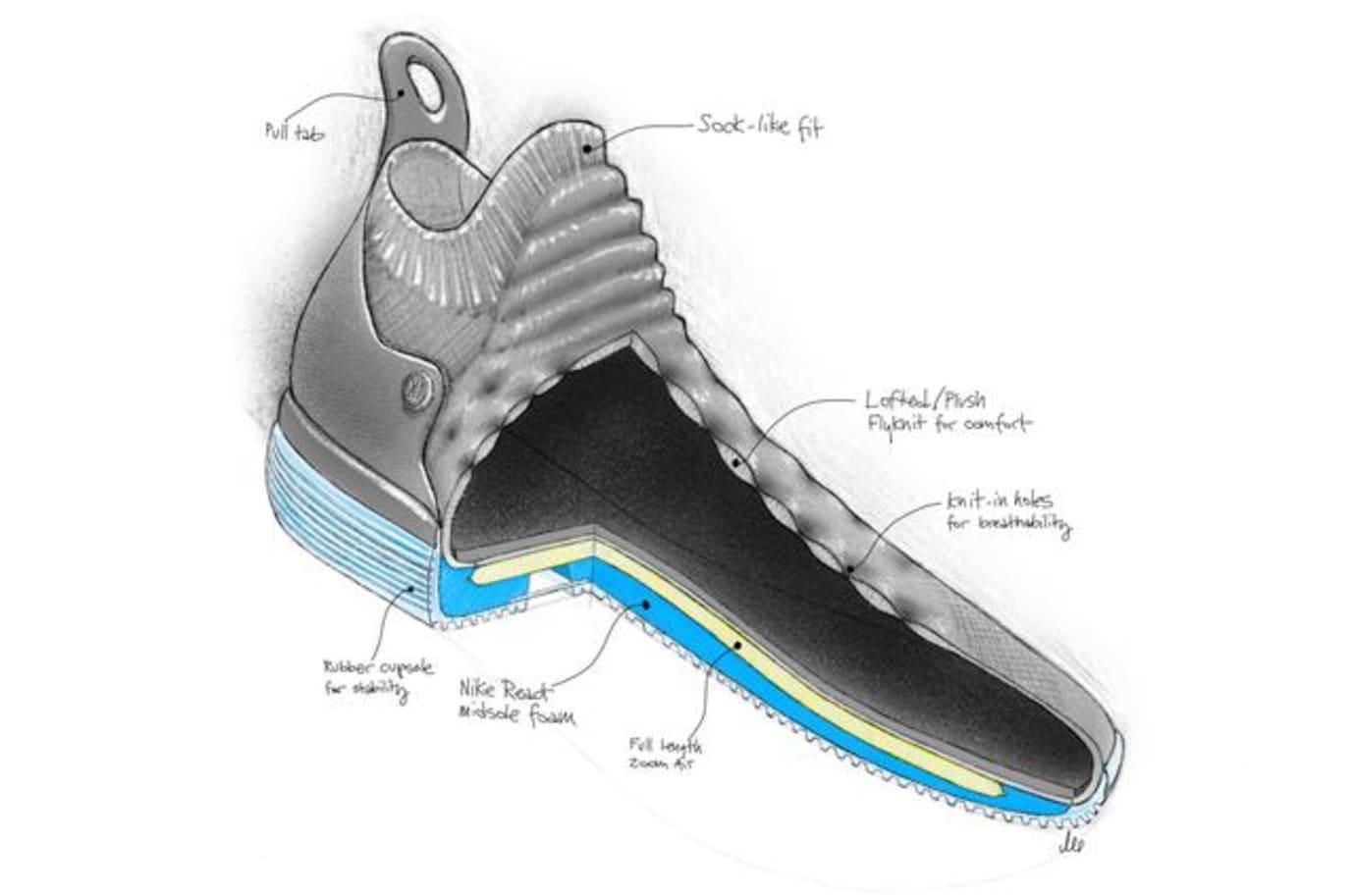 Nike KD 11 3