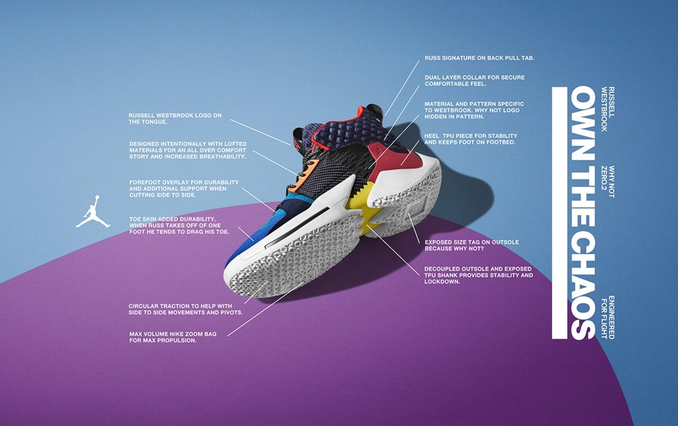 Jordan Brand Why Not Zer0.2 Russell Westbrook