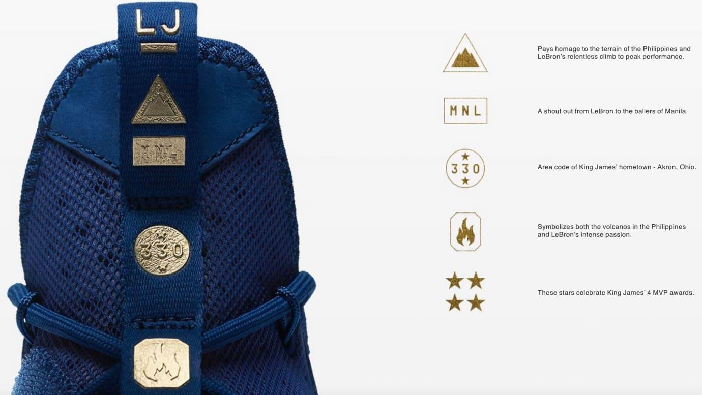 new style 68695 b34b9 Nike LeBron 14 Agimat Philippines Release Date Symbols