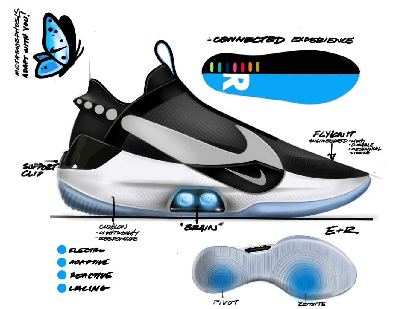 Nike Adapt BB Release Date | Sole Collector