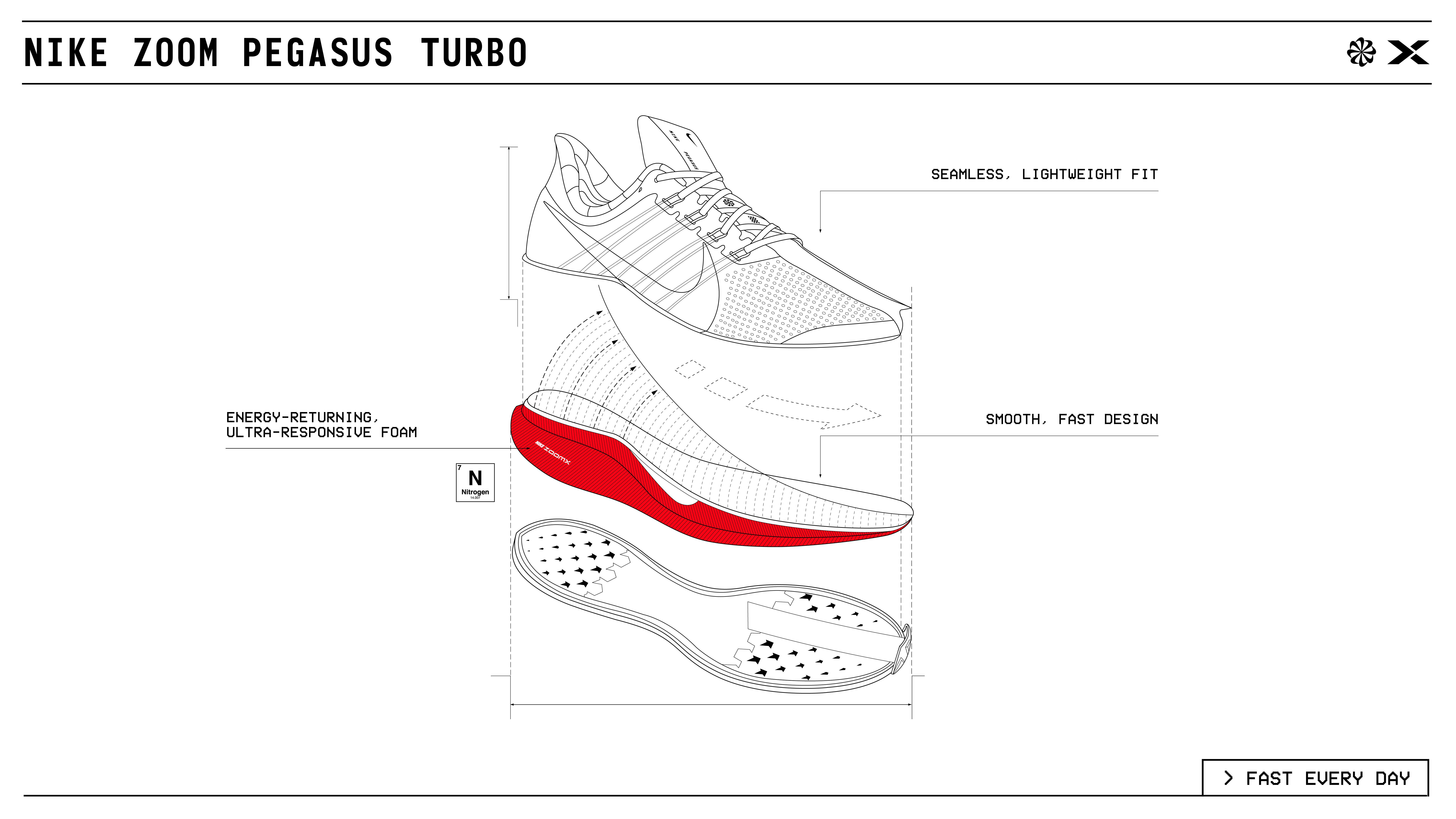 Nike Zoom Pegasus Turbo (Tech)