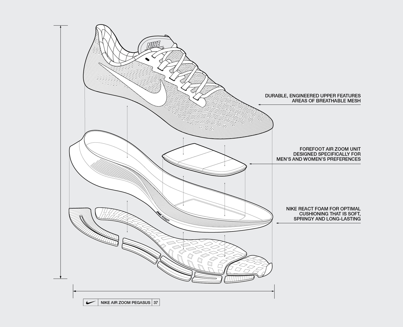Nike Air Zoom Pegasus 37 Design Breakdown