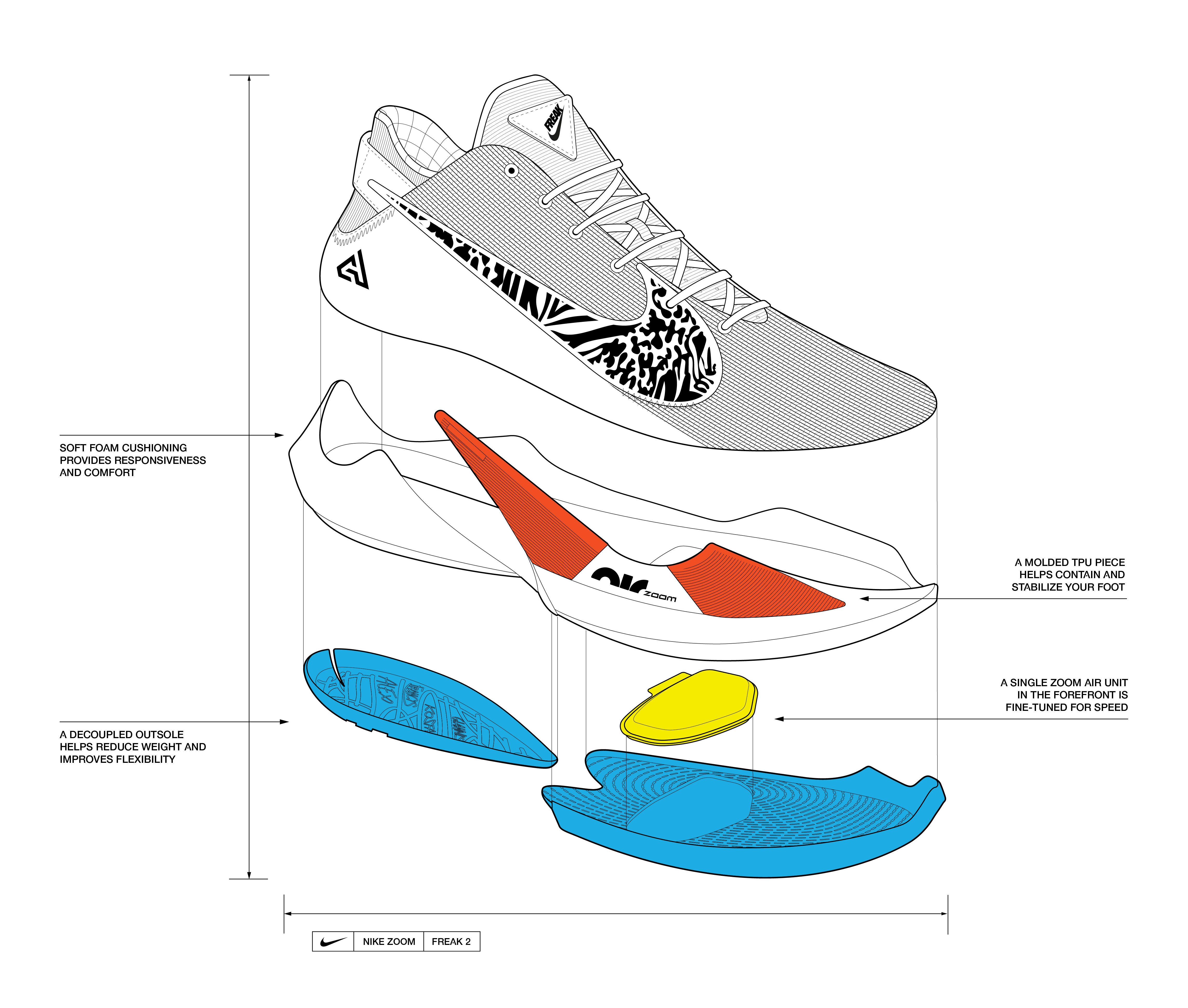 Nike Zoom Freak 2 Construction