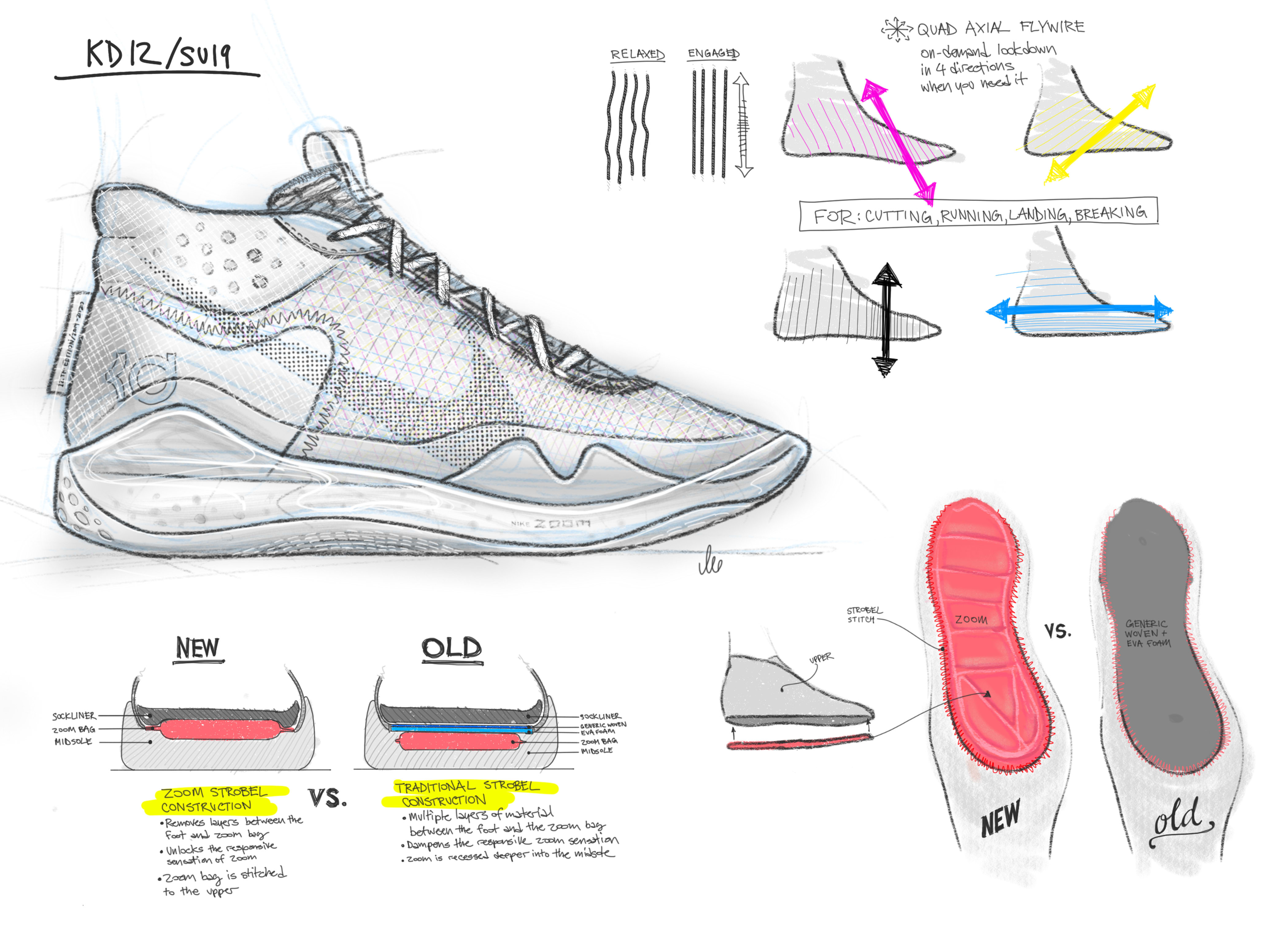 Nike Zoom KD 12 Leo Chang Sketch 2