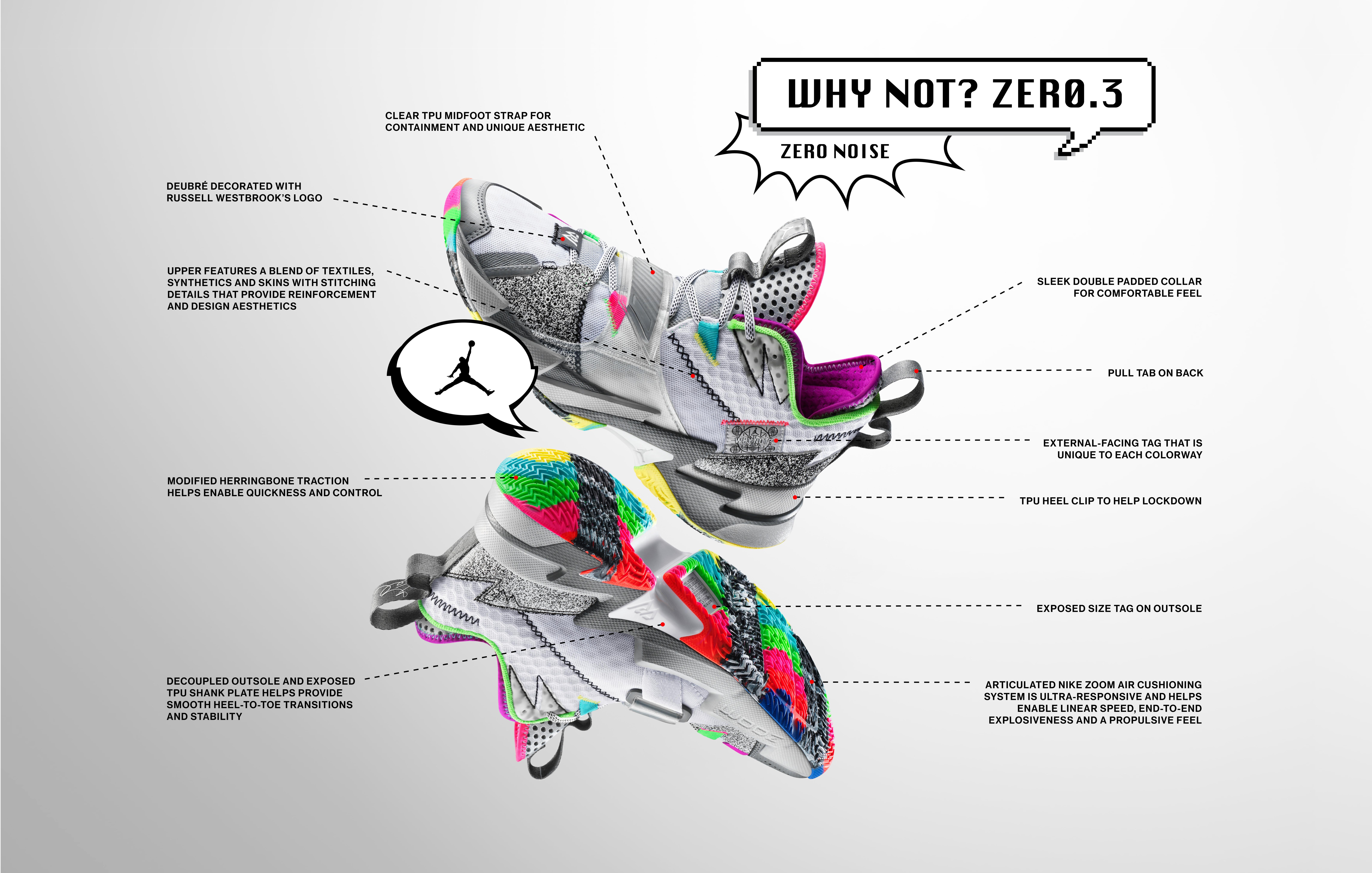 Russell Westbrook's Jordan Why Not Zer0.3 Tech Sheet