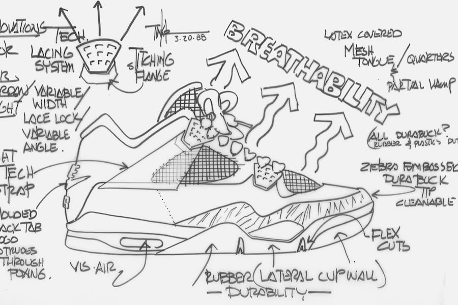Union x Air Jordan 4 Sketch